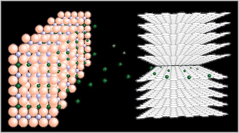 NMRTopics